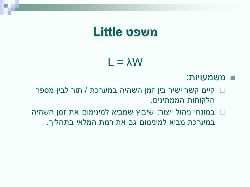 משפט Little L = λW משמעויות:  קיים קשר ישיר בין זמן השהיה במערכת / תור לבין מספר הלקוחות הממתינים.  במונחי ניהול ייצור: שיבוץ שמביא למינימום את זמן