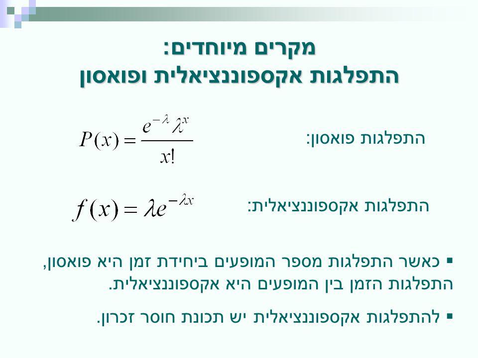 תור בודד עם מופע לקוחות פואסוני (λ) וזמן שירות אקספוננציאלי (1/  ) הסתברות ל-0 לקוחות במערכת: P 0 = 1-ρ הסתברות ל-n לקוחות במערכת: תוחלת זמן שהיה במערכת: W = ρ/(λ(1- ρ)) תוחלת מספר לקוחות במערכת: L = ρ/(1- ρ) ההסתברות שזמן השהיה גדול מ-t: P(W>t) = e -t(  -λ) ההסתברות שזמן ההמתנה גדול מ-t: P(W q >t) = ρe -t(  -λ)