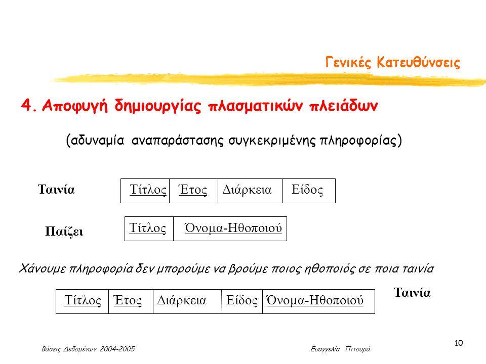 Βάσεις Δεδομένων 2004-2005 Ευαγγελία Πιτουρά 10 Γενικές Κατευθύνσεις 4.
