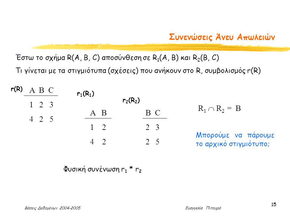 Βάσεις Δεδομένων 2004-2005 Ευαγγελία Πιτουρά 15 Συνενώσεις Άνευ Απωλειών Α B C 1 2 3 4 2 5 r(R) A B 1 2 4 2 r 1 (R 1 ) B C 2 3 2 5 Έστω το σχήμα R(A, B, C) αποσύνθεση σε R 1 (A, B) και R 2 (B, C) Τι γίνεται με τα στιγμιότυπα (σχέσεις) που ανήκουν στο R, συμβολισμός r(R) r 2 (R 2 ) R 1  R 2 = Β Μπορούμε να πάρουμε το αρχικό στιγμιότυπο; Φυσική συνένωση r 1 * r 2