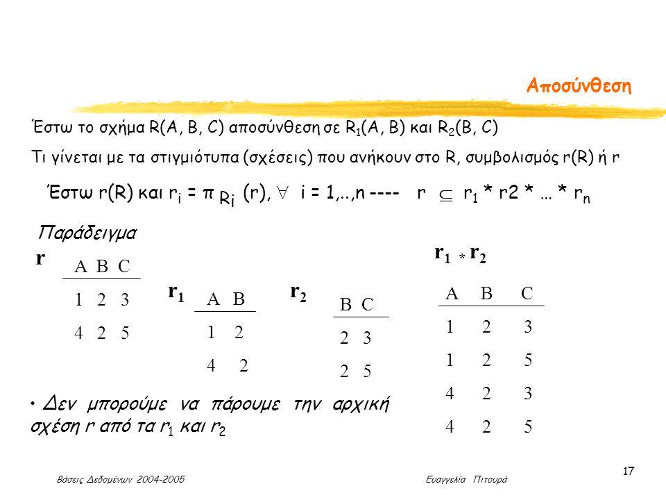 Βάσεις Δεδομένων 2004-2005 Ευαγγελία Πιτουρά 17 Αποσύνθεση Έστω r(R) και r i = π R i (r),  i = 1,..,n ---- r  r 1 * r2 * … * r n Παράδειγμα Α B C 1 2 3 4 2 5 r A B 1 2 4 2 r1r1 r2r2 B C 2 3 2 5 r 1 * r 2 A B C 1 2 3 1 2 5 4 2 3 4 2 5 Δεν μπορούμε να πάρουμε την αρχική σχέση r από τα r 1 και r 2 Έστω το σχήμα R(A, B, C) αποσύνθεση σε R 1 (A, B) και R 2 (B, C) Τι γίνεται με τα στιγμιότυπα (σχέσεις) που ανήκουν στο R, συμβολισμός r(R) ή r