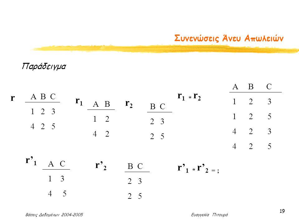 Βάσεις Δεδομένων 2004-2005 Ευαγγελία Πιτουρά 19 Συνενώσεις Άνευ Απωλειών Παράδειγμα Α B C 1 2 3 4 2 5 r A B 1 2 4 2 r1r1 r2r2 B C 2 3 2 5 r 1 * r 2 A B C 1 2 3 1 2 5 4 2 3 4 2 5 A C 1 3 4 5 r' 1 r' 2 B C 2 3 2 5 r' 1 * r' 2 = ;