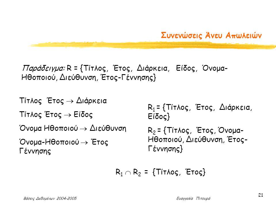 Βάσεις Δεδομένων 2004-2005 Ευαγγελία Πιτουρά 21 Συνενώσεις Άνευ Απωλειών Παράδειγμα: R = {Τίτλος, Έτος, Διάρκεια, Είδος, Όνομα- Ηθοποιού, Διεύθυνση, Έτος-Γέννησης} Τίτλος Έτος  Διάρκεια Τίτλος Έτος  Είδος Όνομα Ηθοποιού  Διεύθυνση Όνομα-Ηθοποιού  Έτος Γέννησης R 1 = {Τίτλος, Έτος, Διάρκεια, Είδος} R 2 = {Τίτλος, Έτος, Όνομα- Ηθοποιού, Διεύθυνση, Έτος- Γέννησης} R 1  R 2 = {Τίτλος, Έτος}