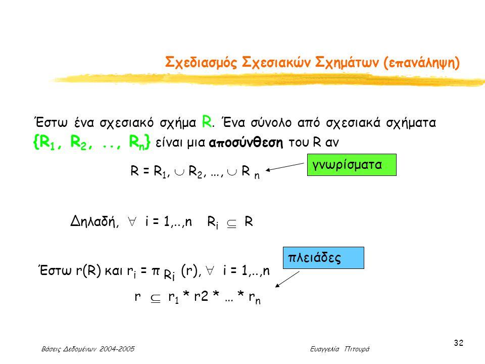 Βάσεις Δεδομένων 2004-2005 Ευαγγελία Πιτουρά 32 Σχεδιασμός Σχεσιακών Σχημάτων (επανάληψη) Έστω ένα σχεσιακό σχήμα R.