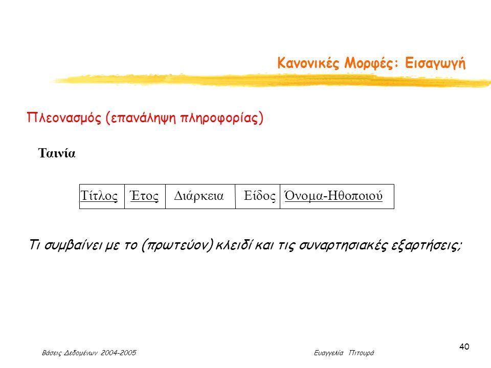 Βάσεις Δεδομένων 2004-2005 Ευαγγελία Πιτουρά 40 Κανονικές Μορφές: Εισαγωγή Πλεονασμός (επανάληψη πληροφορίας) Ταινία Τίτλος Έτος Διάρκεια Είδος Όνομα-Ηθοποιού Τι συμβαίνει με το (πρωτεύον) κλειδί και τις συναρτησιακές εξαρτήσεις;