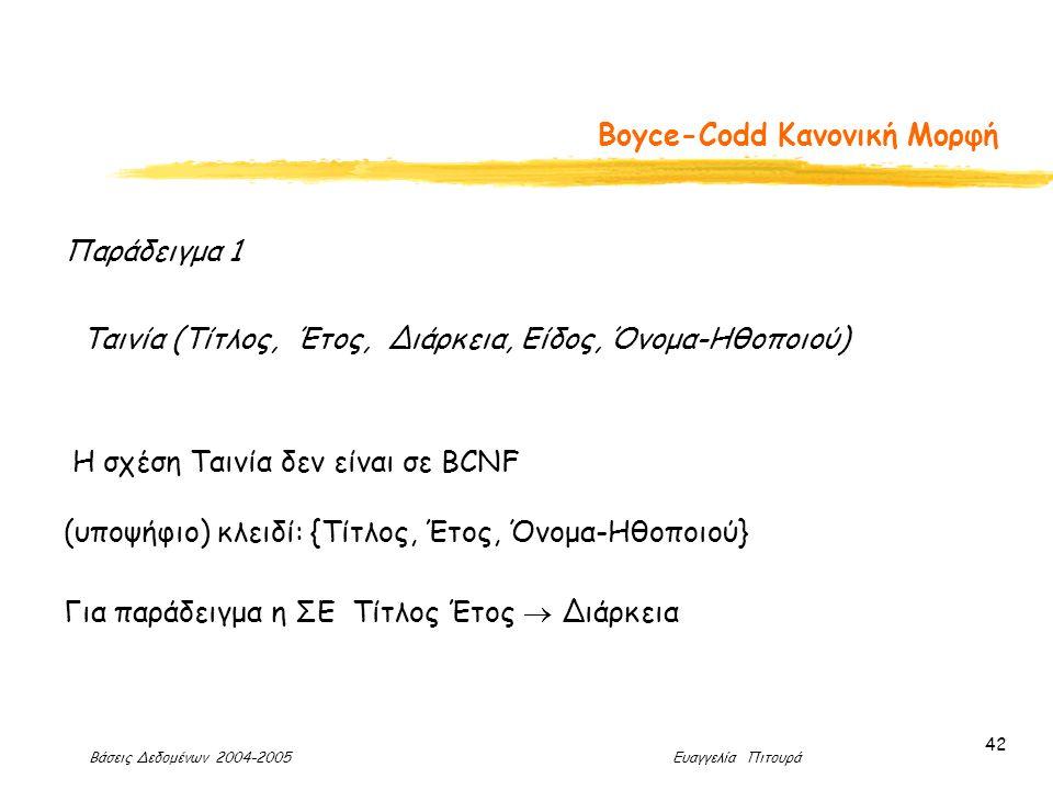 Βάσεις Δεδομένων 2004-2005 Ευαγγελία Πιτουρά 42 Boyce-Codd Κανονική Μορφή Παράδειγμα 1 Ταινία (Τίτλος, Έτος, Διάρκεια, Είδος, Όνομα-Ηθοποιού) Η σχέση Ταινία δεν είναι σε BCNF (υποψήφιο) κλειδί: {Τίτλος, Έτος, Όνομα-Ηθοποιού} Για παράδειγμα η ΣΕ Τίτλος Έτος  Διάρκεια