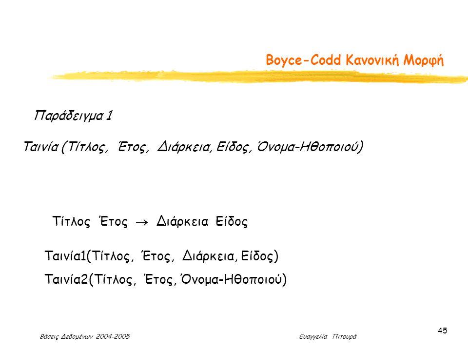 Βάσεις Δεδομένων 2004-2005 Ευαγγελία Πιτουρά 45 Boyce-Codd Κανονική Μορφή Παράδειγμα 1 Ταινία (Τίτλος, Έτος, Διάρκεια, Είδος, Όνομα-Ηθοποιού) Τίτλος Έτος  Διάρκεια Είδος Ταινία1(Τίτλος, Έτος, Διάρκεια, Είδος) Ταινία2(Τίτλος, Έτος, Όνομα-Ηθοποιού)