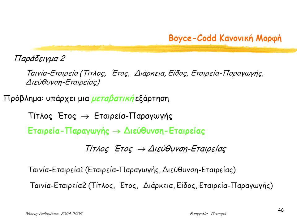 Βάσεις Δεδομένων 2004-2005 Ευαγγελία Πιτουρά 46 Boyce-Codd Κανονική Μορφή Παράδειγμα 2 Ταινία-Εταιρεία1 (Εταιρεία-Παραγωγής, Διεύθυνση-Εταιρείας) Τίτλος Έτος  Εταιρεία-Παραγωγής Εταιρεία-Παραγωγής  Διεύθυνση-Εταιρείας Πρόβλημα: υπάρχει μια μεταβατική εξάρτηση Τίτλος Έτος  Διεύθυνση-Εταιρείας Ταινία-Εταιρεία2 (Τίτλος, Έτος, Διάρκεια, Είδος, Εταιρεία-Παραγωγής) Ταινία-Εταιρεία (Τίτλος, Έτος, Διάρκεια, Είδος, Εταιρεία-Παραγωγής, Διεύθυνση-Εταιρείας)