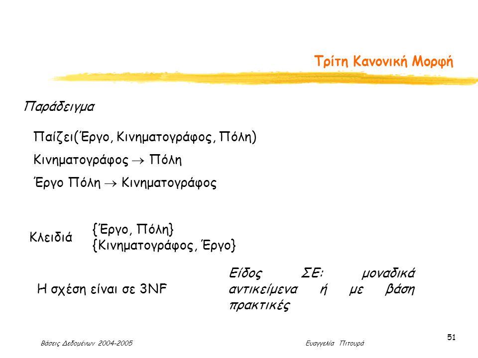 Βάσεις Δεδομένων 2004-2005 Ευαγγελία Πιτουρά 51 Τρίτη Κανονική Μορφή Παίζει(Έργο, Κινηματογράφος, Πόλη) Κινηματογράφος  Πόλη Έργο Πόλη  Κινηματογράφος Κλειδιά {Έργο, Πόλη} {Κινηματογράφος, Έργο} Η σχέση είναι σε 3NF Είδος ΣΕ: μοναδικά αντικείμενα ή με βάση πρακτικές Παράδειγμα