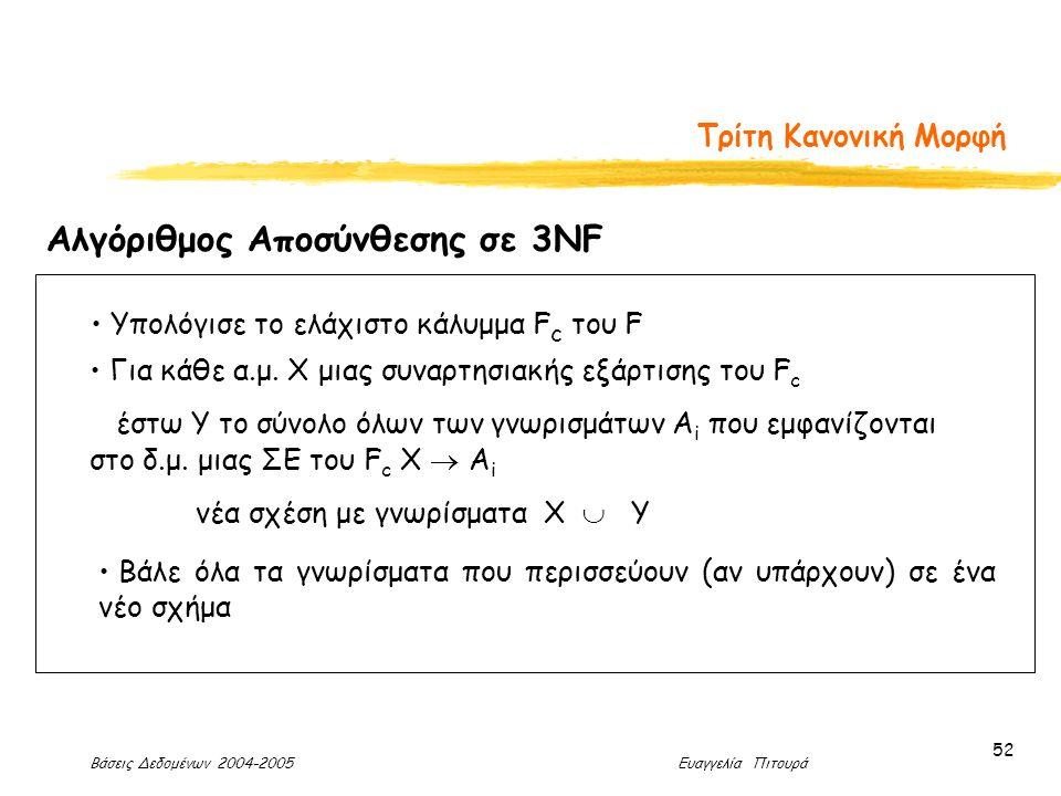 Βάσεις Δεδομένων 2004-2005 Ευαγγελία Πιτουρά 52 Τρίτη Κανονική Μορφή Αλγόριθμος Αποσύνθεσης σε 3NF Υπολόγισε το ελάχιστο κάλυμμα F c του F Για κάθε α.μ.
