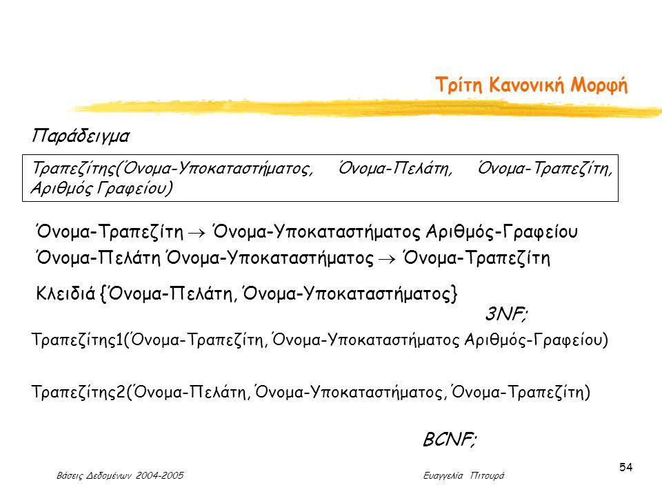 Βάσεις Δεδομένων 2004-2005 Ευαγγελία Πιτουρά 54 Τρίτη Κανονική Μορφή Παράδειγμα Τραπεζίτης(Όνομα-Υποκαταστήματος, Όνομα-Πελάτη, Όνομα-Τραπεζίτη, Αριθμός Γραφείου) Όνομα-Τραπεζίτη  Όνομα-Υποκαταστήματος Αριθμός-Γραφείου Όνομα-Πελάτη Όνομα-Υποκαταστήματος  Όνομα-Τραπεζίτη Κλειδιά {Όνομα-Πελάτη, Όνομα-Υποκαταστήματος} 3NF; Τραπεζίτης1(Όνομα-Τραπεζίτη, Όνομα-Υποκαταστήματος Αριθμός-Γραφείου) Τραπεζίτης2(Όνομα-Πελάτη, Όνομα-Υποκαταστήματος, Όνομα-Τραπεζίτη) BCNF;