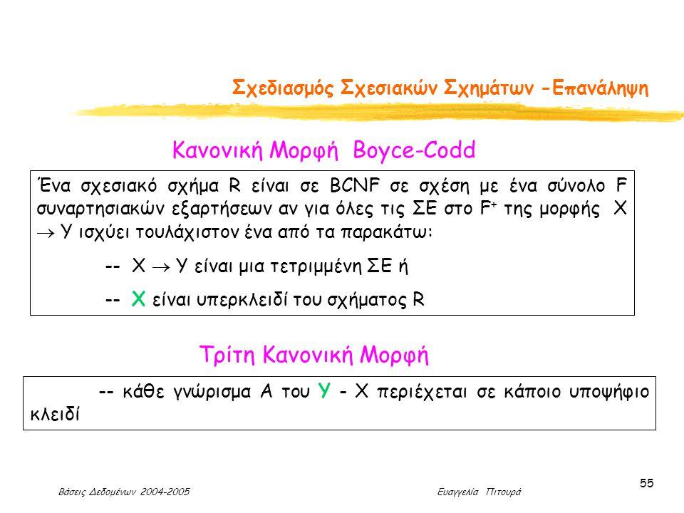 Βάσεις Δεδομένων 2004-2005 Ευαγγελία Πιτουρά 55 Σχεδιασμός Σχεσιακών Σχημάτων -Επανάληψη Κανονική Μορφή Boyce-Codd Ένα σχεσιακό σχήμα R είναι σε BCNF σε σχέση με ένα σύνολο F συναρτησιακών εξαρτήσεων αν για όλες τις ΣΕ στο F + της μορφής X  Y ισχύει τουλάχιστον ένα από τα παρακάτω: -- X  Y είναι μια τετριμμένη ΣΕ ή -- X είναι υπερκλειδί του σχήματος R Τρίτη Κανονική Μορφή -- κάθε γνώρισμα Α του Υ - Χ περιέχεται σε κάποιο υποψήφιο κλειδί