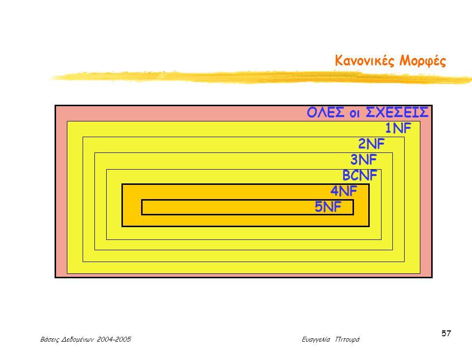 Βάσεις Δεδομένων 2004-2005 Ευαγγελία Πιτουρά 57 2NF Κανονικές Μορφές 2NF ΟΛΕΣ οι ΣΧΕΣΕΙΣ 1NF 3NF BCNF 4NF 5NF 2NF