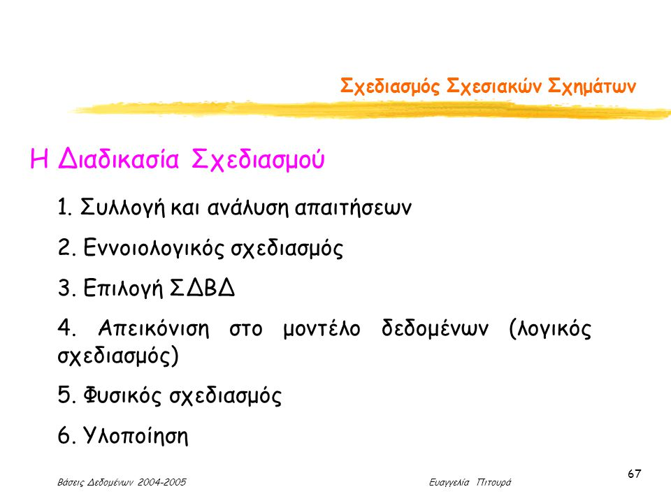 Βάσεις Δεδομένων 2004-2005 Ευαγγελία Πιτουρά 67 Σχεδιασμός Σχεσιακών Σχημάτων Η Διαδικασία Σχεδιασμού 1.