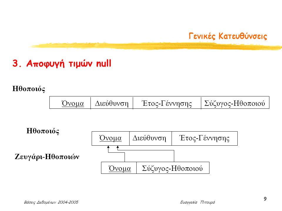 Βάσεις Δεδομένων 2004-2005 Ευαγγελία Πιτουρά 9 Γενικές Κατευθύνσεις 3.