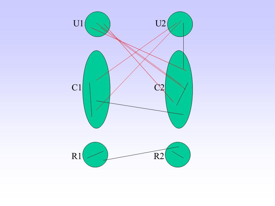 U1U2 R2 C1C2 R1