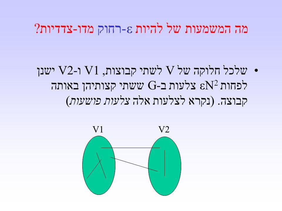 מה המשמעות של להיות ε-רחוק מדו-צדדיות? שלכל חלוקה של V לשתי קבוצות, V1 ו-V2 ישנן לפחות εN 2 צלעות ב-G ששתי קצותיהן באותה קבוצה. (נקרא לצלעות אלה צלעות