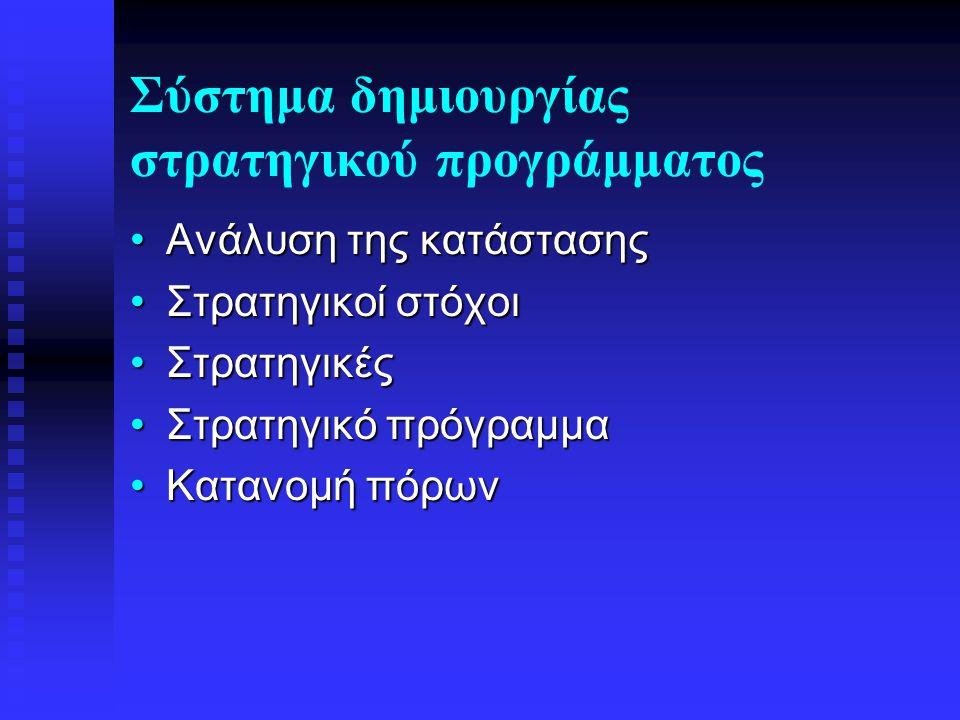 Σύστημα δημιουργίας στρατηγικού προγράμματος Ανάλυση της κατάστασηςΑνάλυση της κατάστασης Στρατηγικοί στόχοιΣτρατηγικοί στόχοι ΣτρατηγικέςΣτρατηγικές
