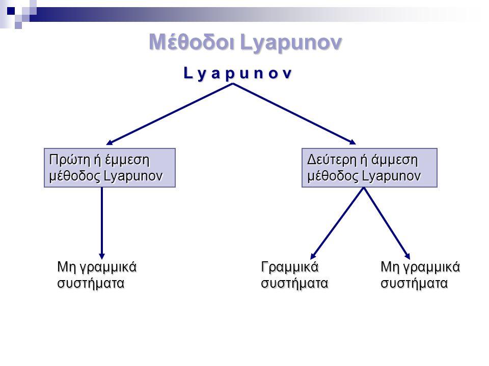 Μέθοδοι Lyapunov L y a p u n o vL y a p u n o vL y a p u n o vL y a p u n o v Πρώτη ή έμμεση μέθοδος Lyapunov Δεύτερη ή άμμεση μέθοδος Lyapunov Γραμμι