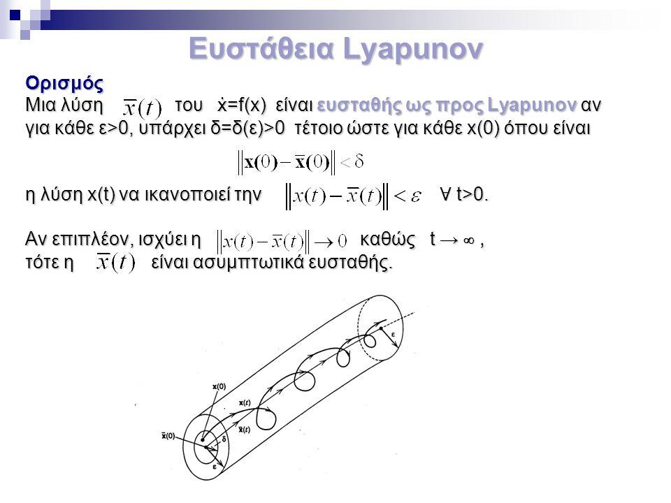 Ευστάθεια Lyapunov Ορισμός Μια λύση του ẋ= f(x) είναι ευσταθής ως προς Lyapunov αν για κάθε ε>0, υπάρχει δ=δ(ε)>0 τέτοιο ώστε για κάθε x(0) όπου είναι