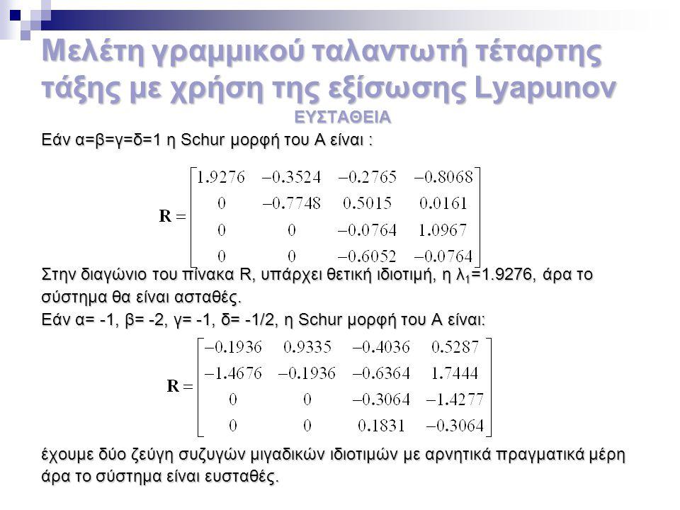 Μελέτη γραμμικού ταλαντωτή τέταρτης τάξης με χρήση της εξίσωσης Lyapunov ΕΥΣΤΑΘΕΙΑ ΕΥΣΤΑΘΕΙΑ Εάν α=β=γ=δ=1 η Schur μορφή του Α είναι : Στην διαγώνιο τ