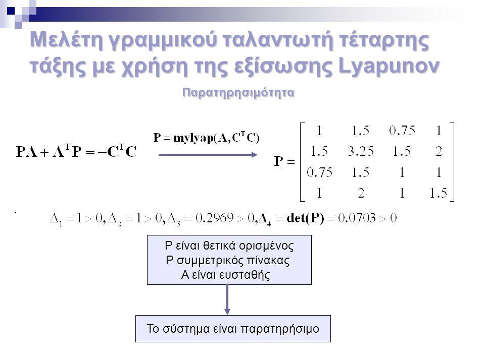 Μελέτη γραμμικού ταλαντωτή τέταρτης τάξης με χρήση της εξίσωσης Lyapunov Παρατηρησιμότητα. Το σύστημα είναι παρατηρήσιμο Ρ είναι θετικά ορισμένος P συ