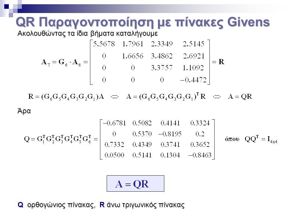 QR Παραγοντοποίηση με πίνακες Givens Ακολουθώντας τα ίδια βήματα καταλήγουμε Άρα Q ορθογώνιος πίνακας, R άνω τριγωνικός πίνακας