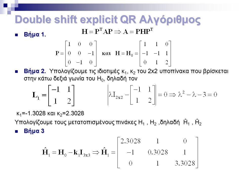 Double shift explicit QR Αλγόριθμος Βήμα 1. Βήμα 1. Βήμα 2. Υπολογίζουμε τις ιδιοτιμές κ 1, κ 2 του 2x2 υποπίνακα που βρίσκεται στην κάτω δεξιά γωνία