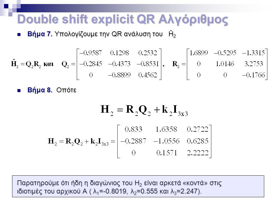 Double shift explicit QR Αλγόριθμος Βήμα 7. Υπολογίζουμε την QR ανάλυση του Ĥ 2 Βήμα 7. Υπολογίζουμε την QR ανάλυση του Ĥ 2 Βήμα 8. Οπότε Βήμα 8. Οπότ
