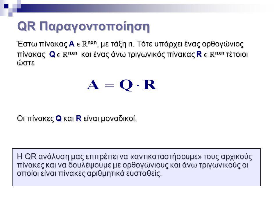 QR Παραγοντοποίηση Έστω πίνακας Α ℝ nxn, με τάξη n. Τότε υπάρχει ένας ορθογώνιος πίνακας Q ℝ nxn και ένας άνω τριγωνικός πίνακας R ℝ nxn τέτοιοι ώστε