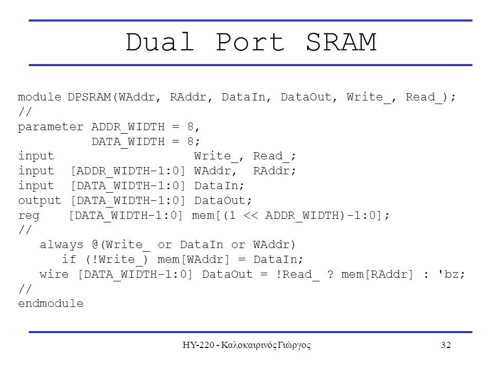 ΗΥ-220 - Καλοκαιρινός Γιώργος32 Dual Port SRAM moduleDPSRAM(WAddr, RAddr, DataIn, DataOut, Write_, Read_); // parameter ADDR_WIDTH = 8, DATA_WIDTH = 8; input Write_, Read_; input [ADDR_WIDTH-1:0] WAddr, RAddr; input [DATA_WIDTH-1:0] DataIn; output [DATA_WIDTH-1:0] DataOut; reg[DATA_WIDTH-1:0] mem[(1 << ADDR_WIDTH)-1:0]; // always @(Write_ or DataIn or WAddr) if (!Write_) mem[WAddr] = DataIn; wire [DATA_WIDTH-1:0] DataOut = !Read_ .