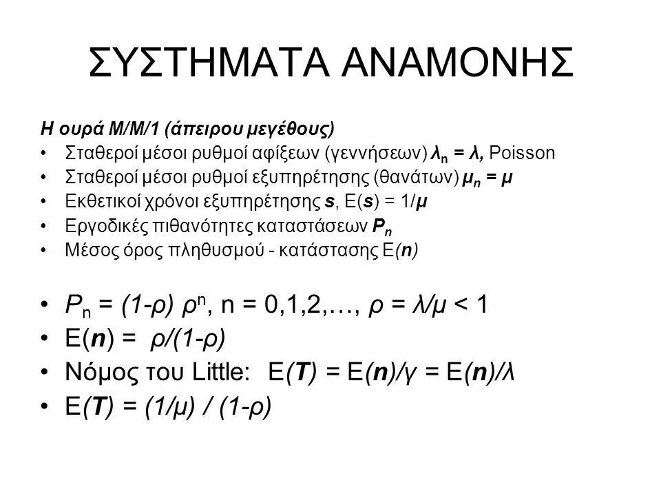 ΣΥΣΤΗΜΑΤΑ ΑΝΑΜΟΝΗΣ Η ουρά Μ/Μ/1 (άπειρου μεγέθους) Σταθεροί μέσοι ρυθμοί αφίξεων (γεννήσεων) λ n = λ, Poisson Σταθεροί μέσοι ρυθμοί εξυπηρέτησης (θανάτων) μ n = μ Εκθετικοί χρόνοι εξυπηρέτησης s, E(s) = 1/μ Εργοδικές πιθανότητες καταστάσεων P n Μέσος όρος πληθυσμού - κατάστασης Ε(n) P n = (1-ρ) ρ n, n = 0,1,2,…, ρ = λ/μ < 1 E(n) = ρ/(1-ρ) Νόμος του Little: E(T) = E(n)/γ = E(n)/λ E(T) = (1/μ) / (1-ρ)