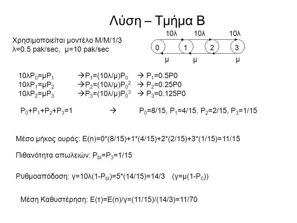 Λύση – Τμήμα Β 10λ μ μ μ 0 12 3 Χρησιμοποιείται μοντέλο Μ/Μ/1/3 λ=0.5 pak/sec, μ=10 pak/sec 10λP 0 =μP 1  P 1 =(10λ/μ)P 0  P 1 =0.5P0 10λP 1 =μP 2  P 2 =(10λ/μ)P 0 2  P 2 =0.25P0 10λP 2 =μP 3  P 3 =(10λ/μ)P 0 3  P 3 =0.125P0 P 0 +P 1 +P 2 +P 3 =1  P 0 =8/15, P 1 =4/15, P 2 =2/15, P 3 =1/15 Ρυθμοαπόδοση: γ=10λ(1-P bl )=5*(14/15)=14/3 (γ=μ(1-P 0 )) Μέσο μήκος ουράς: E(n)=0*(8/15)+1*(4/15)+2*(2/15)+3*(1/15)=11/15 Πιθανότητα απωλειών: P bl =P 3 =1/15 Μέση Καθυστέρηση: E(τ)=E(n)/γ=(11/15)/(14/3)=11/70