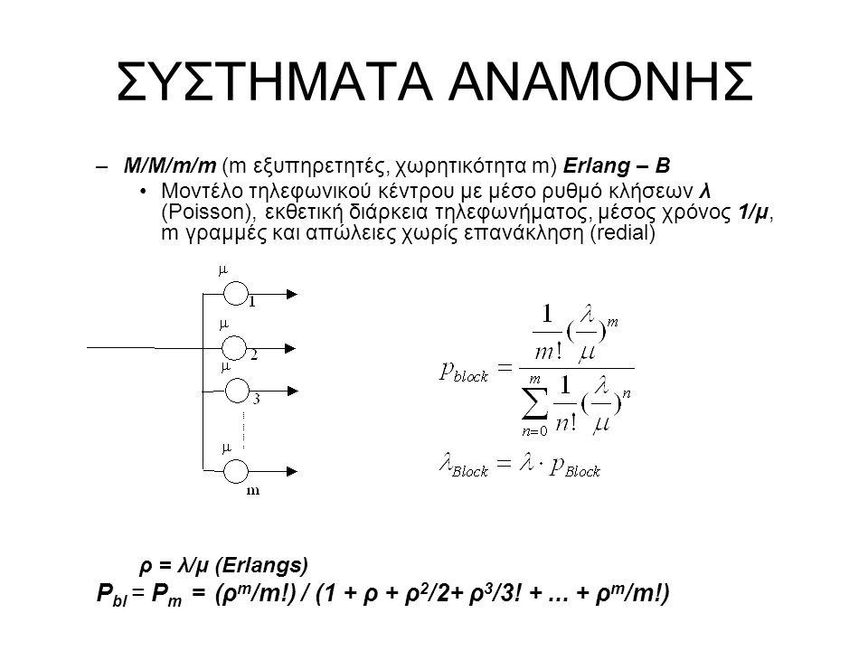 ΣΥΣΤΗΜΑΤΑ ΑΝΑΜΟΝΗΣ –M/M/m/m (m εξυπηρετητές, χωρητικότητα m) Erlang – B Μοντέλο τηλεφωνικού κέντρου με μέσο ρυθμό κλήσεων λ (Poisson), εκθετική διάρκεια τηλεφωνήματος, μέσος χρόνος 1/μ, m γραμμές και απώλειες χωρίς επανάκληση (redial) ρ = λ/μ (Erlangs) P bl = P m = (ρ m /m!) / (1 + ρ + ρ 2 /2+ ρ 3 /3.