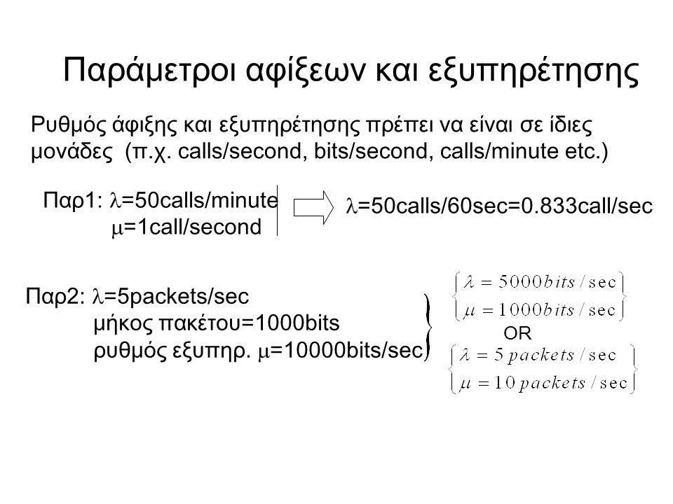 Παράδειγμα 1: Εξισώσεις ισορροπίας και διάγράμματα καταστάσεων Μηνύματα παραδίδονται σε ένα σύστημα αναμονής που αποτελείται από δύο εξυπηρετητές και κοινό χώρο αναμονής.