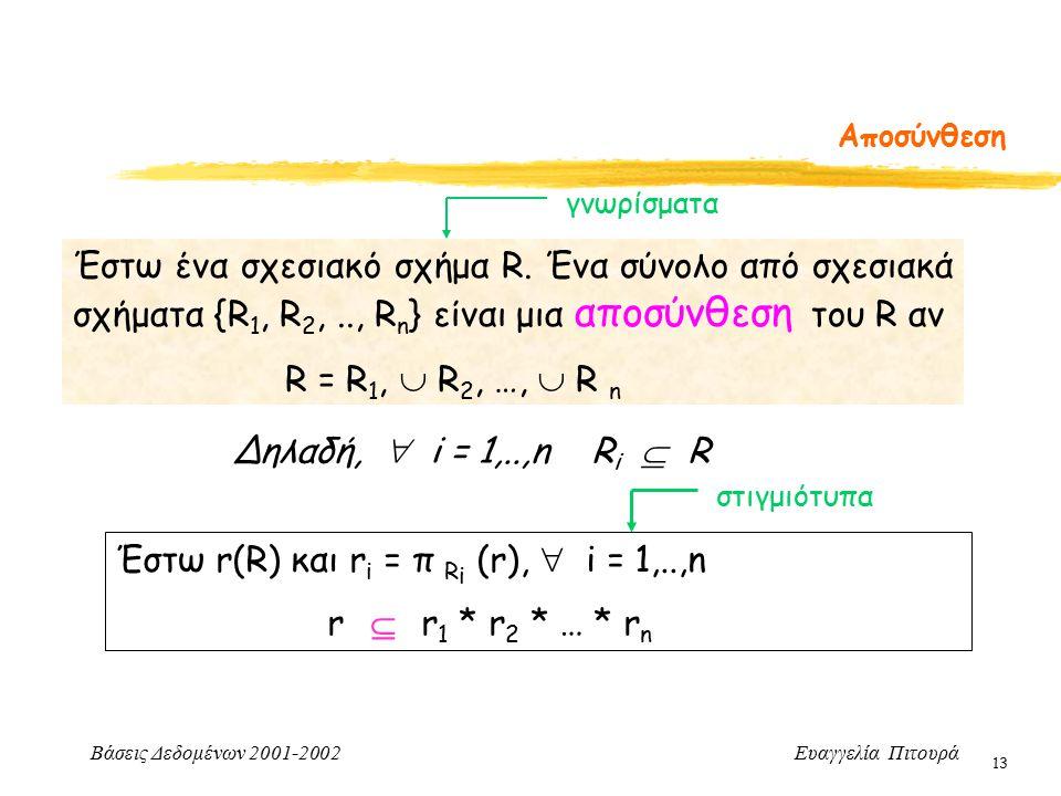 Βάσεις Δεδομένων 2001-2002 Ευαγγελία Πιτουρά 13 Αποσύνθεση Έστω ένα σχεσιακό σχήμα R. Ένα σύνολο από σχεσιακά σχήματα {R 1, R 2,.., R n } είναι μια απ