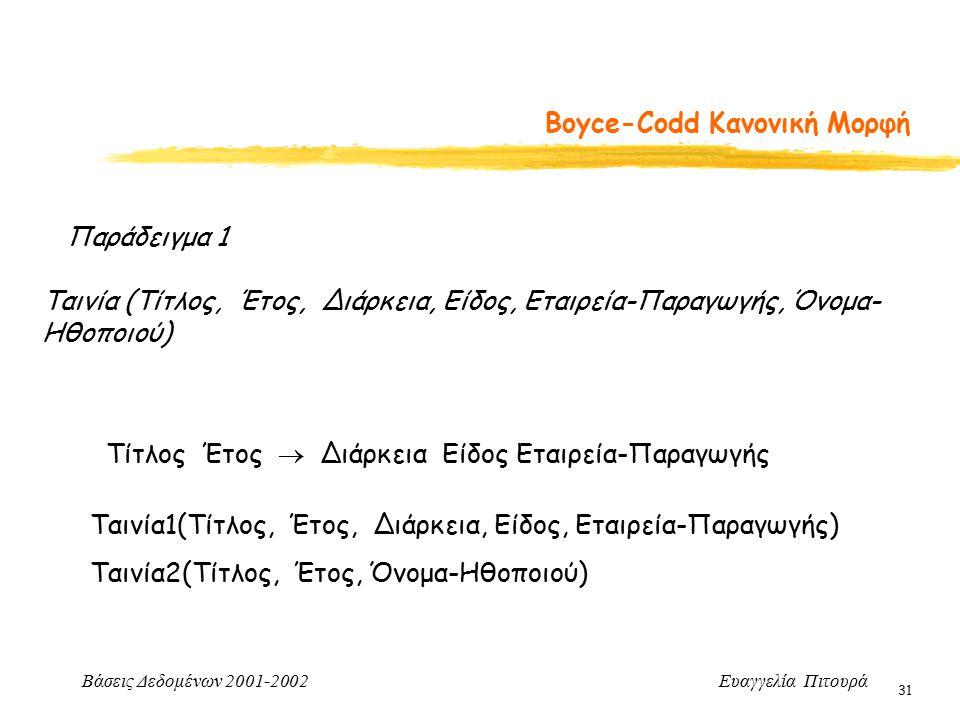Βάσεις Δεδομένων 2001-2002 Ευαγγελία Πιτουρά 31 Boyce-Codd Κανονική Μορφή Παράδειγμα 1 Ταινία (Τίτλος, Έτος, Διάρκεια, Είδος, Εταιρεία-Παραγωγής, Όνομα- Ηθοποιού) Τίτλος Έτος  Διάρκεια Είδος Εταιρεία-Παραγωγής Ταινία1(Τίτλος, Έτος, Διάρκεια, Είδος, Εταιρεία-Παραγωγής) Ταινία2(Τίτλος, Έτος, Όνομα-Ηθοποιού)