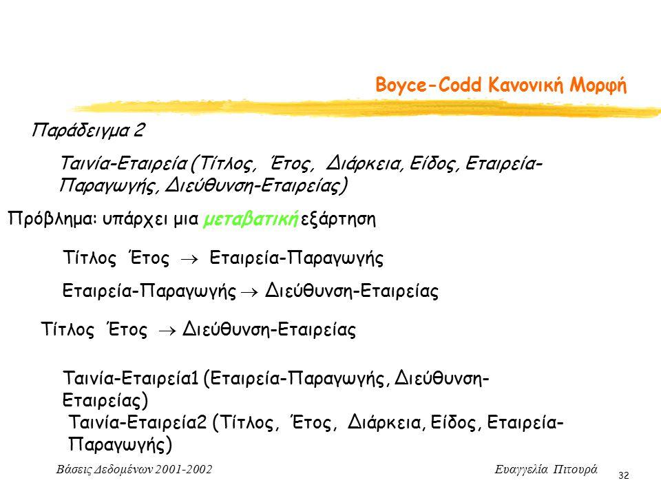 Βάσεις Δεδομένων 2001-2002 Ευαγγελία Πιτουρά 32 Boyce-Codd Κανονική Μορφή Παράδειγμα 2 Ταινία-Εταιρεία1 (Εταιρεία-Παραγωγής, Διεύθυνση- Εταιρείας) Τίτλος Έτος  Εταιρεία-Παραγωγής Εταιρεία-Παραγωγής  Διεύθυνση-Εταιρείας Πρόβλημα: υπάρχει μια μεταβατική εξάρτηση Τίτλος Έτος  Διεύθυνση-Εταιρείας Ταινία-Εταιρεία2 (Τίτλος, Έτος, Διάρκεια, Είδος, Εταιρεία- Παραγωγής) Ταινία-Εταιρεία (Τίτλος, Έτος, Διάρκεια, Είδος, Εταιρεία- Παραγωγής, Διεύθυνση-Εταιρείας)