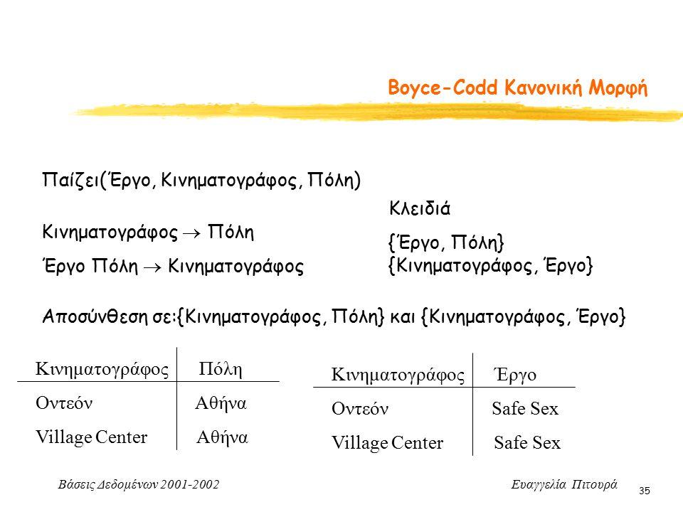 Βάσεις Δεδομένων 2001-2002 Ευαγγελία Πιτουρά 35 Boyce-Codd Κανονική Μορφή Παίζει(Έργο, Κινηματογράφος, Πόλη) Κινηματογράφος  Πόλη Έργο Πόλη  Κινηματ