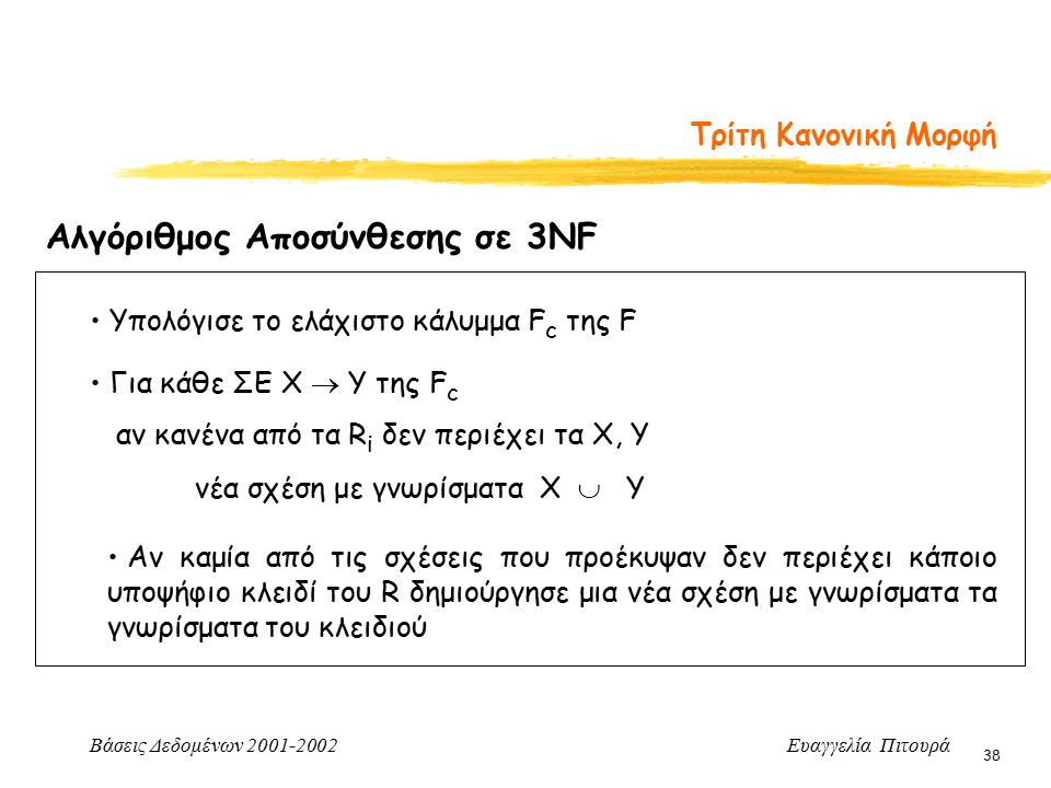 Βάσεις Δεδομένων 2001-2002 Ευαγγελία Πιτουρά 38 Τρίτη Κανονική Μορφή Αλγόριθμος Αποσύνθεσης σε 3NF Υπολόγισε το ελάχιστο κάλυμμα F c της F Για κάθε ΣΕ Χ  Υ της F c αν κανένα από τα R i δεν περιέχει τα Χ, Υ νέα σχέση με γνωρίσματα Χ  Y Αν καμία από τις σχέσεις που προέκυψαν δεν περιέχει κάποιο υποψήφιο κλειδί του R δημιούργησε μια νέα σχέση με γνωρίσματα τα γνωρίσματα του κλειδιού