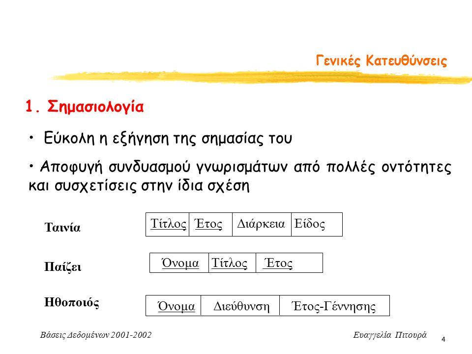 Βάσεις Δεδομένων 2001-2002 Ευαγγελία Πιτουρά 4 Γενικές Κατευθύνσεις 1.