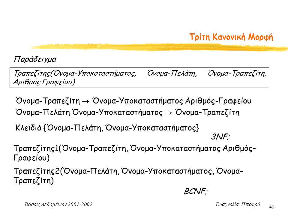 Βάσεις Δεδομένων 2001-2002 Ευαγγελία Πιτουρά 40 Τρίτη Κανονική Μορφή Παράδειγμα Τραπεζίτης(Όνομα-Υποκαταστήματος, Όνομα-Πελάτη, Όνομα-Τραπεζίτη, Αριθμός Γραφείου) Όνομα-Τραπεζίτη  Όνομα-Υποκαταστήματος Αριθμός-Γραφείου Όνομα-Πελάτη Όνομα-Υποκαταστήματος  Όνομα-Τραπεζίτη Κλειδιά {Όνομα-Πελάτη, Όνομα-Υποκαταστήματος} 3NF; Τραπεζίτης1(Όνομα-Τραπεζίτη, Όνομα-Υποκαταστήματος Αριθμός- Γραφείου) Τραπεζίτης2(Όνομα-Πελάτη, Όνομα-Υποκαταστήματος, Όνομα- Τραπεζίτη) BCNF;