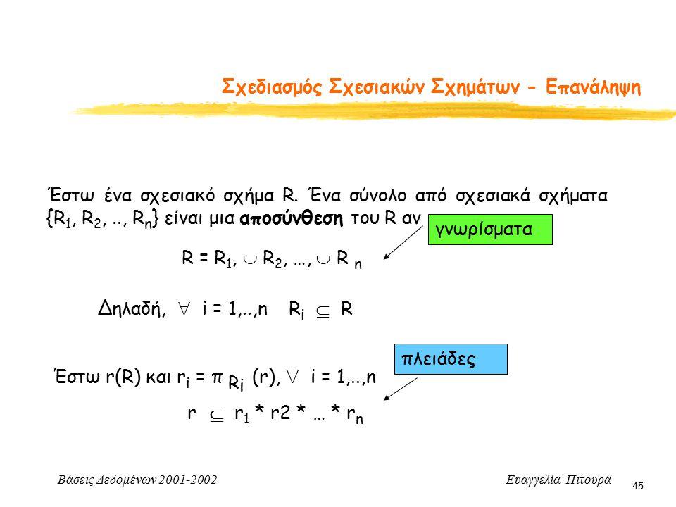 Βάσεις Δεδομένων 2001-2002 Ευαγγελία Πιτουρά 45 Σχεδιασμός Σχεσιακών Σχημάτων - Επανάληψη Έστω ένα σχεσιακό σχήμα R. Ένα σύνολο από σχεσιακά σχήματα {
