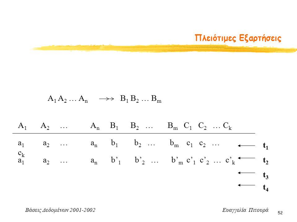 Βάσεις Δεδομένων 2001-2002 Ευαγγελία Πιτουρά 52 Πλειότιμες Εξαρτήσεις A 1 A 2 … A n B 1 B 2 … B m A 1 A 2 … A n B 1 B 2 … B m C 1 C 2 … C k a 1 a 2 … a n b 1 b 2 … b m c 1 c 2 … c k a 1 a 2 … a n b' 1 b' 2 … b' m c' 1 c' 2 … c' k t1t1 t2t2 t3t3 t4t4