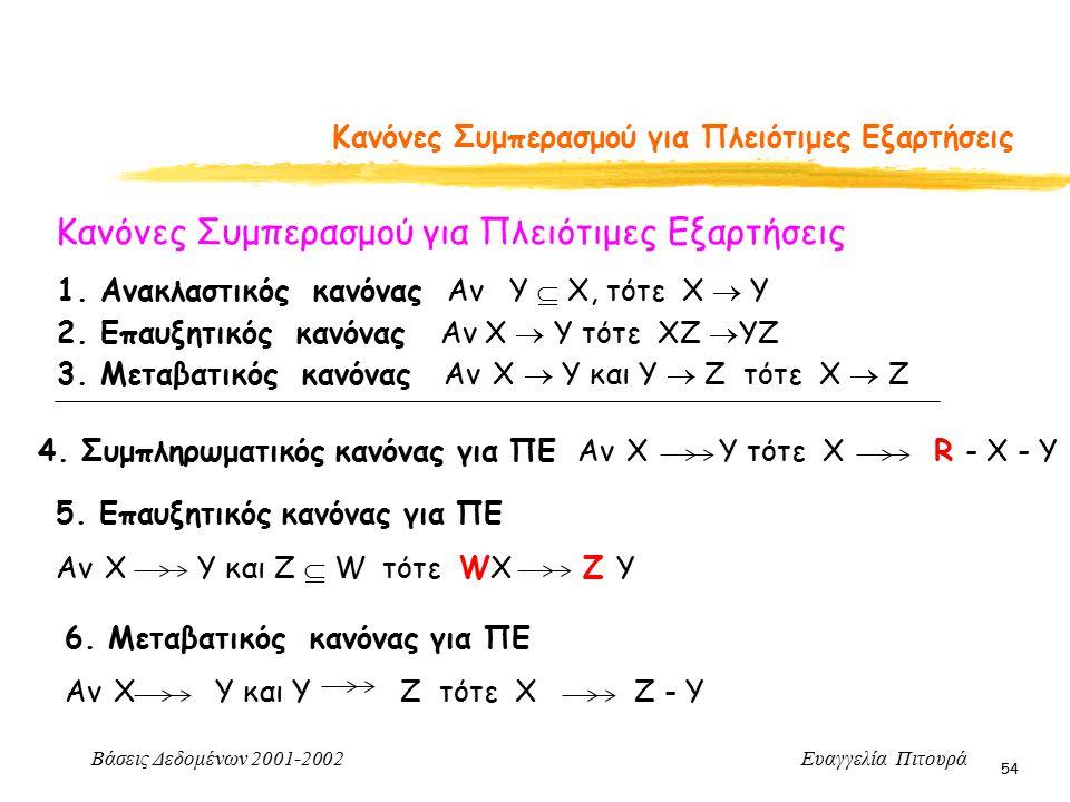 Βάσεις Δεδομένων 2001-2002 Ευαγγελία Πιτουρά 54 Κανόνες Συμπερασμού για Πλειότιμες Εξαρτήσεις 1. Ανακλαστικός κανόνας Αν Υ  Χ, τότε X  Y 3. Μεταβατι
