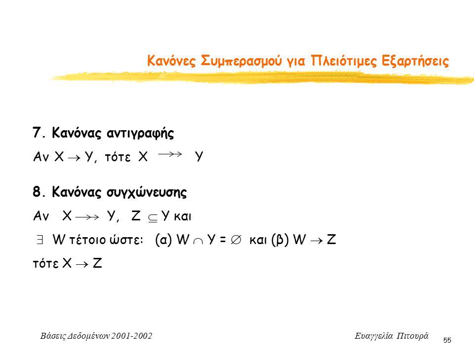 Βάσεις Δεδομένων 2001-2002 Ευαγγελία Πιτουρά 55 Κανόνες Συμπερασμού για Πλειότιμες Εξαρτήσεις 7. Κανόνας αντιγραφής Αν X  Y, τότε Χ Y 8. Κανόνας συγχ