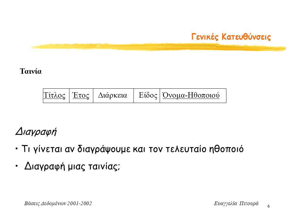 Βάσεις Δεδομένων 2001-2002 Ευαγγελία Πιτουρά 6 Γενικές Κατευθύνσεις Ταινία Τίτλος Έτος Διάρκεια Είδος Όνομα-Ηθοποιού Διαγραφή Τι γίνεται αν διαγράψουμ