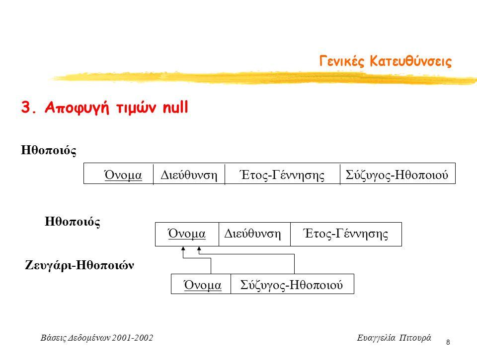 Βάσεις Δεδομένων 2001-2002 Ευαγγελία Πιτουρά 29 Boyce-Codd Κανονική Μορφή Παράδειγμα 2 Ταινία2 (Τίτλος, Έτος, Διάρκεια, Είδος, Εταιρεία-Παραγωγής) Η σχέση Ταινία2 είναι σε BCNF Παράδειγμα 3 Οποιαδήποτε σχέση με δύο γνωρίσματα είναι σε BCNF