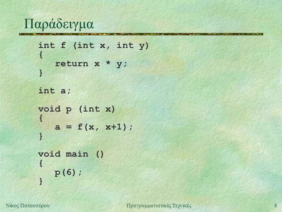 8Νίκος ΠαπασπύρουΠρογραμματιστικές Τεχνικές Παράδειγμα int f (int x, int y) { return x * y; } int a; void p (int x) { a = f(x, x+1); } void main () { p(6); }