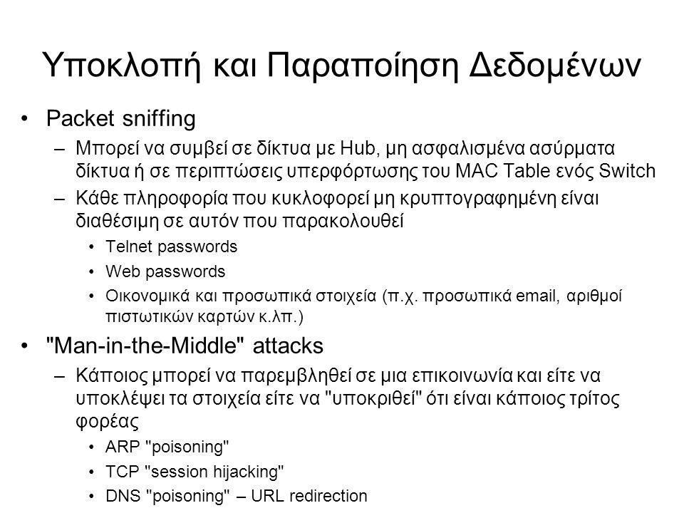 Υποκλοπή και Παραποίηση Δεδομένων Packet sniffing –Μπορεί να συμβεί σε δίκτυα με Hub, μη ασφαλισμένα ασύρματα δίκτυα ή σε περιπτώσεις υπερφόρτωσης του MAC Table ενός Switch –Κάθε πληροφορία που κυκλοφορεί μη κρυπτογραφημένη είναι διαθέσιμη σε αυτόν που παρακολουθεί Telnet passwords Web passwords Οικονομικά και προσωπικά στοιχεία (π.χ.
